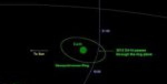 NASA: Российский метеорит и пролетевший астероид никак не связаны