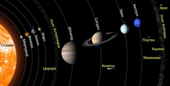 Ученые доказали существование девятой планеты в Солнечной системе