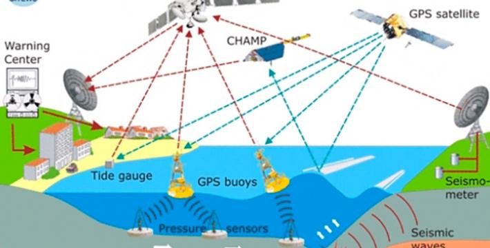 Страны бассейна Индийского океана проведут проверку готовности к цунами вплоть до местного уровня